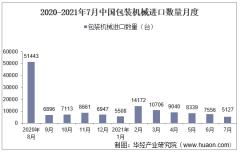 2021年7月中国包装机械进口数量、进口金额及进口均价统计