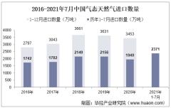 2021年7月中国气态天然气进口数量、进口金额及进口均价统计