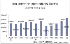 2021年7月中国包装机械出口数量、出口金额及出口均价统计