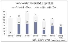 2021年7月中国果蔬汁出口数量、出口金额及出口均价统计