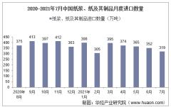 2021年7月中国纸浆、纸及其制品进口数量、进口金额及进口均价统计