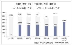 2021年7月中国自行车出口数量、出口金额及出口均价统计