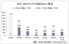 2021年7月中国尿素出口数量、出口金额及出口均价统计