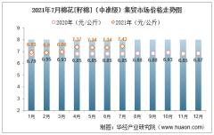 2021年7月棉花[籽棉](中准级)集贸市场价格走势及增速分析
