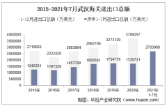 2021年7月武汉海关进出口总额及进出口差额统计分析