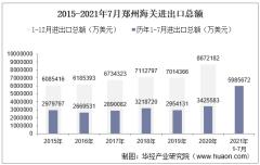 2021年7月郑州海关进出口总额及进出口差额统计分析