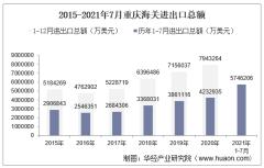 2021年7月重庆海关进出口总额及进出口差额统计分析