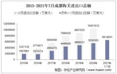 2021年7月成都海关进出口总额及进出口差额统计分析