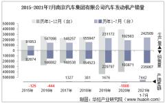 2021年7月南京汽车集团有限公司汽车发动机产销量及各动力来源产销结构统计