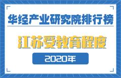 2020年江苏省各地市受教育程度排名:南京市大专及以上人数占比35.2%,6城人均受教育年限超10年