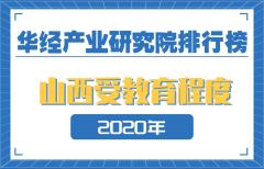 2020年山西省各地市受教育程度排名:太原市大专及以上人数占比30.86%