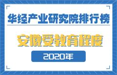2020年安徽省各地市受教育程度排名:合肥市名列前茅,人均受教育年限为10.8年