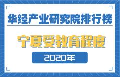 2020年宁夏各地市受教育程度排名:银川市常住人口中大学生占四成