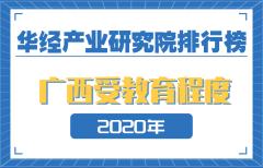 2020年广西各地市受教育程度排名:4城受教育程度超全省平均水平,南宁市第一