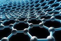 2021年中国新材料行业市场前景预测及投资战略研究