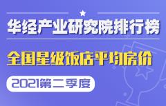 2021年第二季度全国各省市星级饭店平均房价排行榜:上海第一,海南排名第二