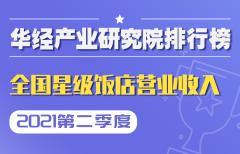 2021年第二季度全国各省市星级饭店营业收入排行榜:4省市超30亿元,上海五星级饭店数量占比38.69%