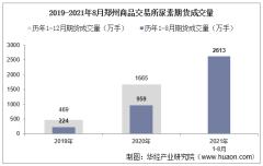 2021年8月郑州商品交易所尿素期货成交量、成交金额及成交均价统计