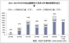 2021年8月中国金融期货交易所10年期国债期货成交量、成交金额及成交均价统计