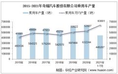 2021年7月奇瑞汽车股份有限公司多功能车产量及销量统计分析