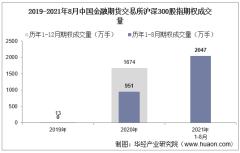2021年8月中国金融期货交易所沪深300股指期权成交量、成交金额及成交均价统计