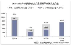 2021年8月郑州商品交易所鲜苹果期货成交量、成交金额及成交均价统计