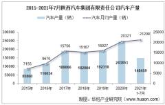 2021年7月陕西汽车集团有限责任公司汽车产量、销量及产销差额统计分析