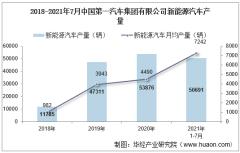 2021年7月中国第一汽车集团有限公司新能源汽车产量、销量及产销差额统计分析