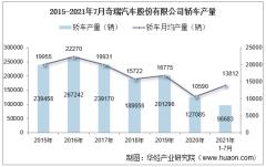 2021年7月奇瑞汽车股份有限公司轿车产量、销量及产销差额统计分析