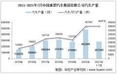 2021年7月中国重型汽车集团有限公司汽车产量、销量及产销差额统计分析