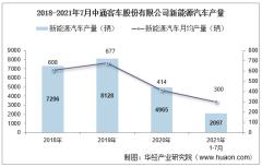 2021年7月中通客车股份有限公司新能源汽车产量及销量统计分析