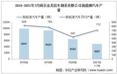 2021年7月南京金龙客车制造有限公司新能源汽车产量、销量及产销差额统计分析