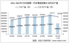 2021年7月中国第一汽车集团有限公司汽车产量、销量及产销差额统计分析