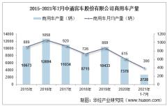 2021年7月中通客车股份有限公司商用车产量、销量及产销差额统计分析
