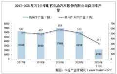 2021年7月中车时代电动汽车股份有限公司商用车产量及销量统计分析