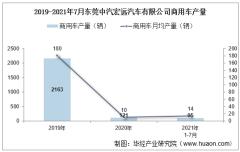2021年7月东莞中汽宏远汽车有限公司商用车产量及销量统计分析
