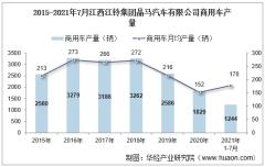 2021年7月江西江铃集团晶马汽车有限公司商用车产量、销量及产销差额统计分析