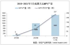2021年7月成都大运MPV产销量、产销差额及各车型产销量结构统计分析