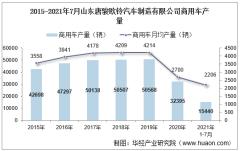2021年7月山东唐骏欧铃汽车制造有限公司商用车产量、销量及产销差额统计分析
