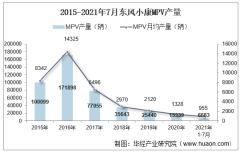 2021年7月东风小康MPV产销量、产销差额及各车型产销量结构统计分析