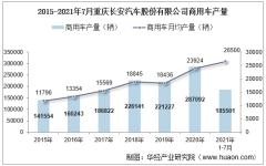 2021年7月重庆长安汽车股份有限公司商用车产量、销量及产销差额统计分析