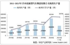 2021年7月中国重型汽车集团有限公司商用车产量、销量及产销差额统计分析