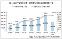 2021年7月中国第一汽车集团有限公司商用车产量、销量及产销差额统计分析