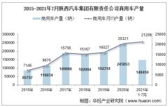 2021年7月陕西汽车集团有限责任公司商用车产量、销量及产销差额统计分析