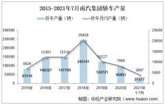 2021年7月南汽集团轿车产量及各车型产量统计分析