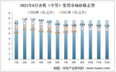 2021年8月香蕉(中等)集贸市场价格走势及增速分析