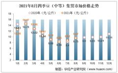 2021年8月四季豆(中等)集贸市场价格走势及增速分析