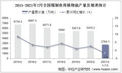2021年1-7月全国精制食用植物油累计产量2764.1万吨,7月同比下降14.1%