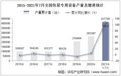 2021年1-7月全国包装专用设备累计产量417790台,7月同比增长8.7%