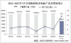 2021年1-7月全国机制纸及纸板累计产量7880.2万吨,7月同比增长1.5%